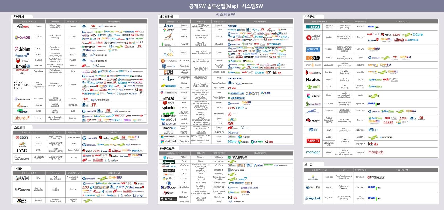 2020 공개 SW 기업편람_6.jpg
